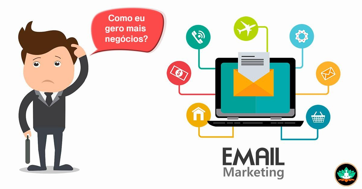 E-MAIL MARKETING: UMA PODEROSA FERRAMENTA DE MARKETING DIGITAL