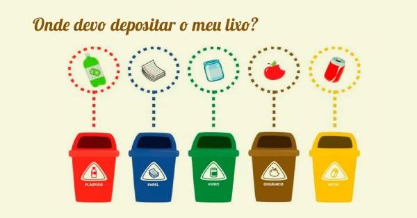 Onde devo depositar o meu lixo?
