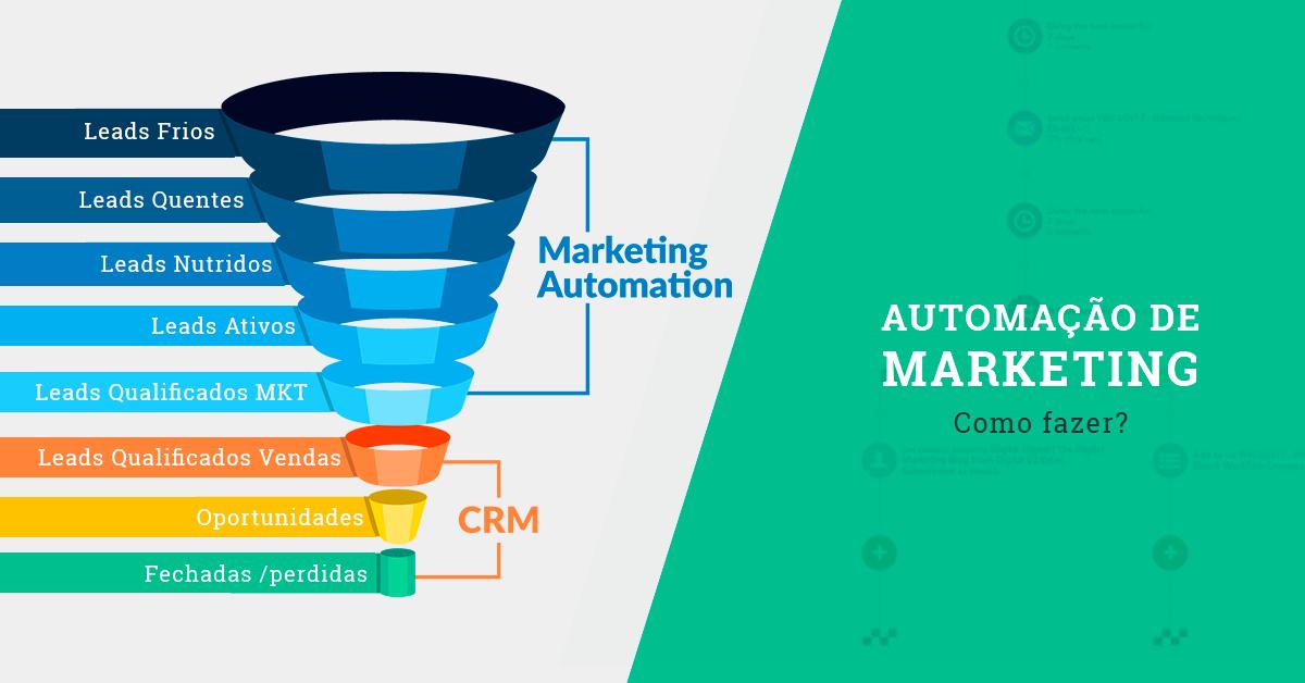 Automação de Marketing: Como fazer?