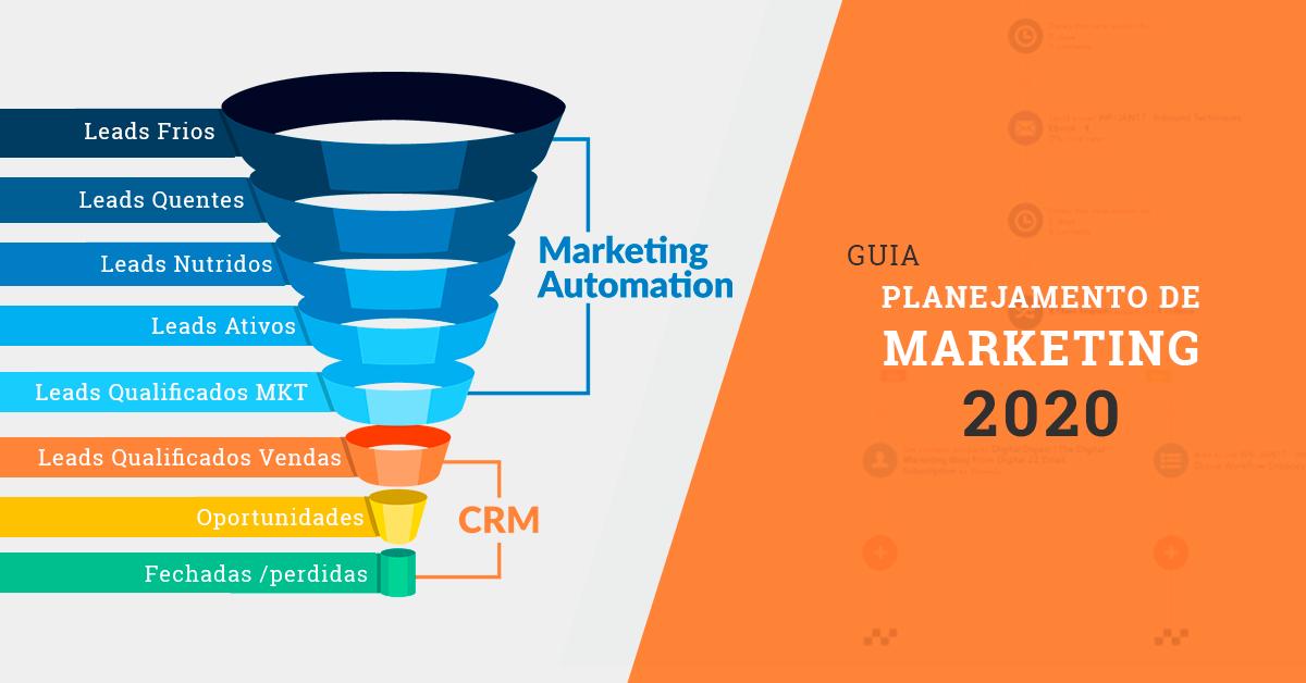 Planejamento de Marketing Digital 2020